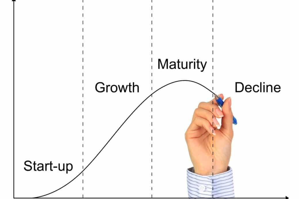 depiction of business life cycle start-up to growth, maturity, and decline